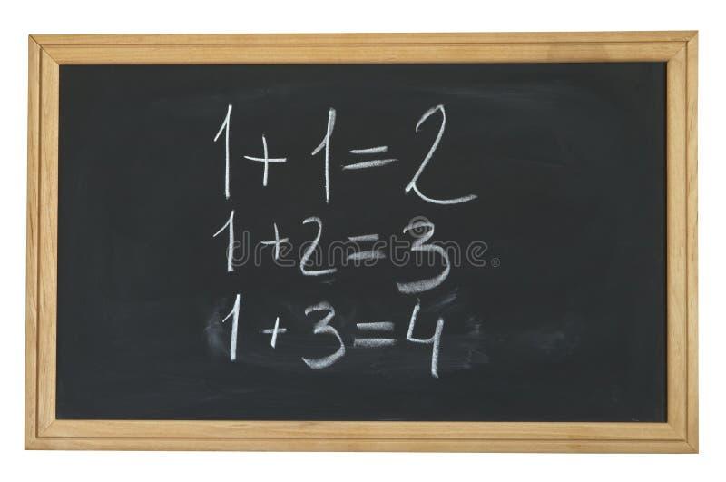 arytmetyka obrazy stock