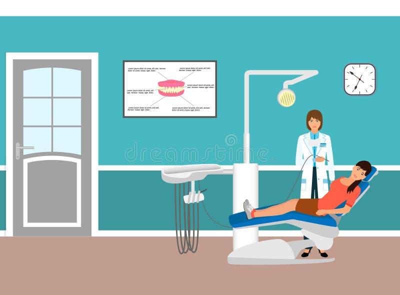 Arzt und Patient auf Lehnsessel im Zahnarztbüro Frau in der zahnmedizinischen Klinik Medizinsorgfaltkonzept stock abbildung