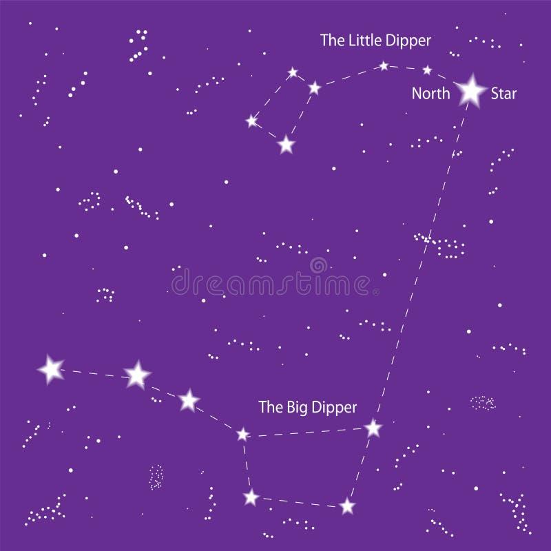 As constelações da estrela norte, as grandes e do Ursa Menor Fundo celestial ilustração do vetor