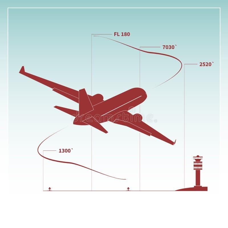 As escaladas dos aviões após decolam ilustração royalty free