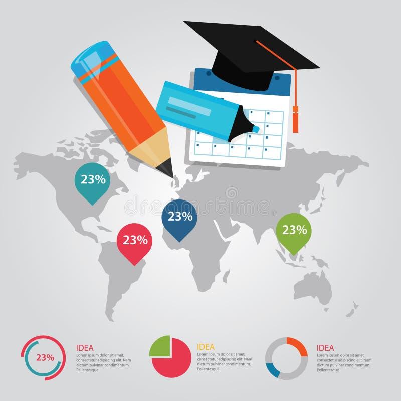 As estatísticas gráficas do mapa do mundo da informação da educação tampam a apresentação do demográfico da instrução do calendár ilustração do vetor