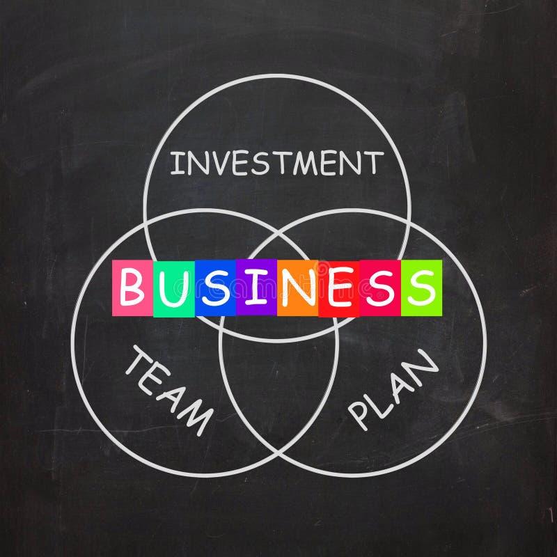 As exigências do negócio são planos de investimentos e ilustração stock