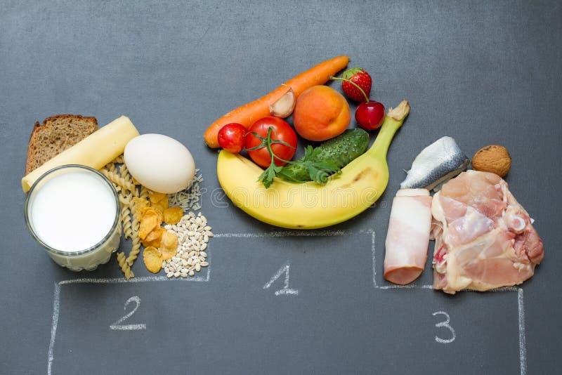 As frutas e legumes colocam primeiramente produtos e a carne abstratos do diário da sagacidade do conceito da dieta imagem de stock royalty free