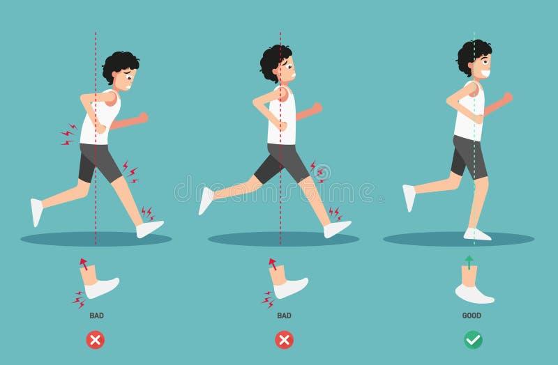 As melhores e posições as mais más para correr, postura do corpo ilustração royalty free