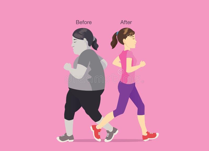 As mulheres magros que movimentam-se após si mesma eram gordas ilustração stock