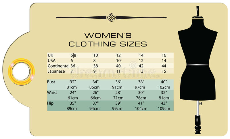 As mulheres são tamanho da roupa ilustração stock