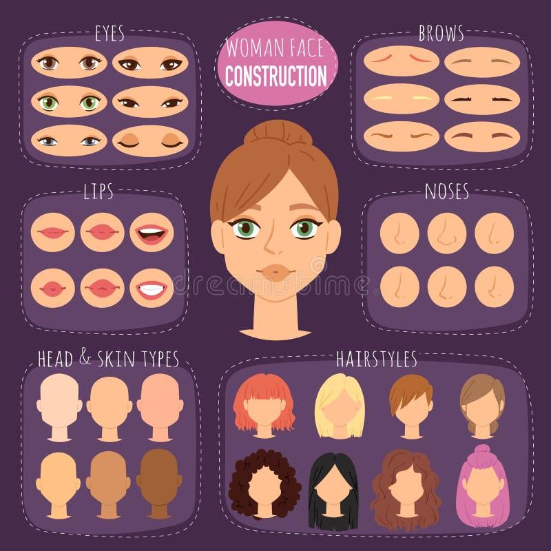 As peças sobresselentes da criação das peças da cara da mulher dos desenhos animados do construtor do caráter da mulher poupam o  imagens de stock