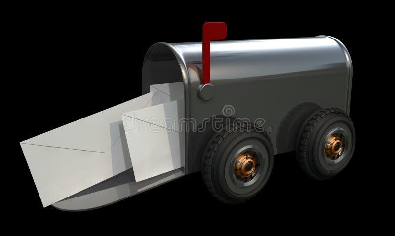 As rodas enviam dois ilustração do vetor