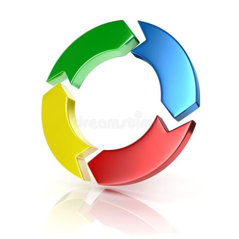 As setas coloridas que formam o círculo - dê um ciclo o conceito 3d ilustração stock
