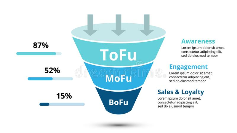 As vendas do vetor convergem-se com as setas para o negócio do mercado e da partida Molde de Infographic Pode ser usado para a ap ilustração do vetor