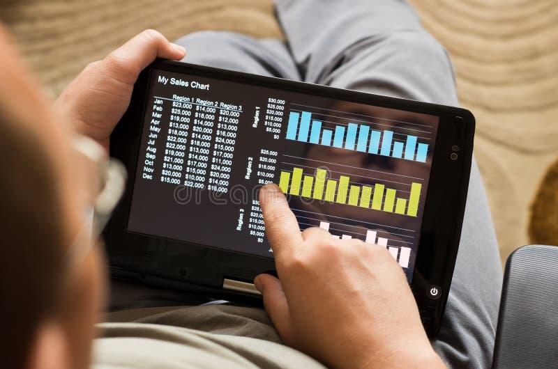 As vendas fazem um mapa no tabuleta-PC foto de stock