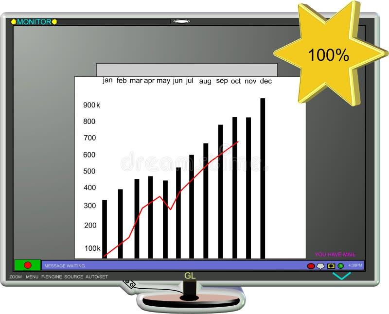 As vendas representam graficamente no monitor ilustração stock