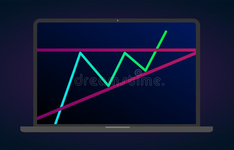 Ascending bullish triangle breakouts flat laptop icon. Vector stock and cryptocurrency exchange graph, forex analytics and trading. Ascending triangle pattern vector illustration