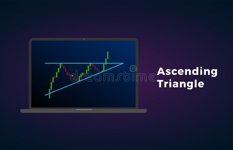 Ascending bullish triangle breakouts flat vector icon. Vector stock and cryptocurrency exchange graph, forex analytics and trading. Ascending triangle pattern stock illustration