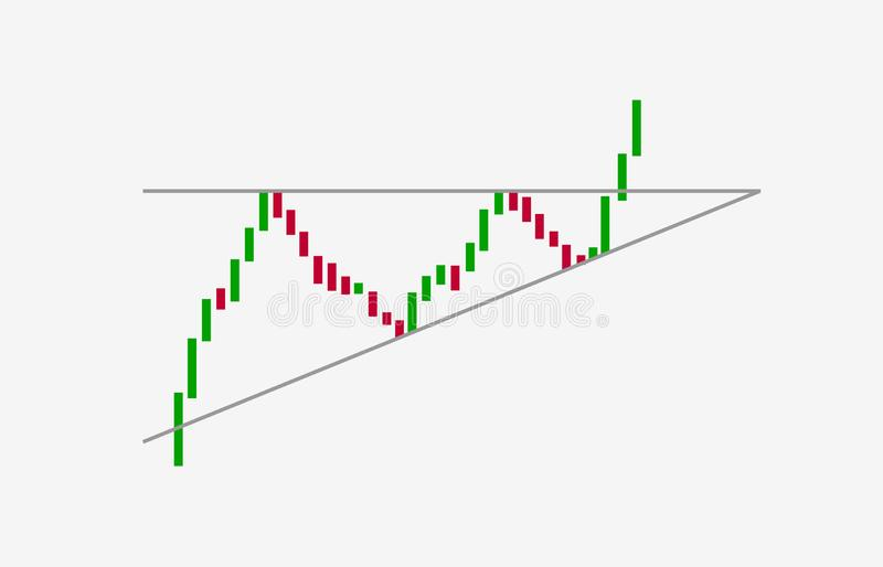 Ascending bullish triangle breakouts flat vector icon. Vector stock and cryptocurrency exchange graph, forex analytics and trading. Ascending triangle pattern vector illustration