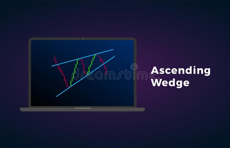 Ascending wedge pattern figure technical analysis. Vector stock and cryptocurrency exchange graph, forex analytics trading market. Ascending wedge pattern figure royalty free illustration