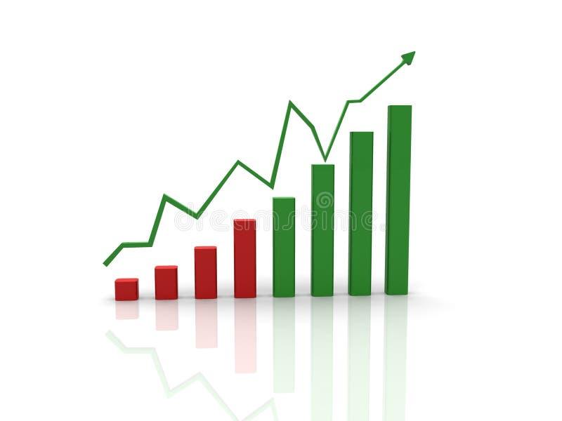 ascensão da exibição do gráfico 3d nos lucros ou no salário ilustração stock