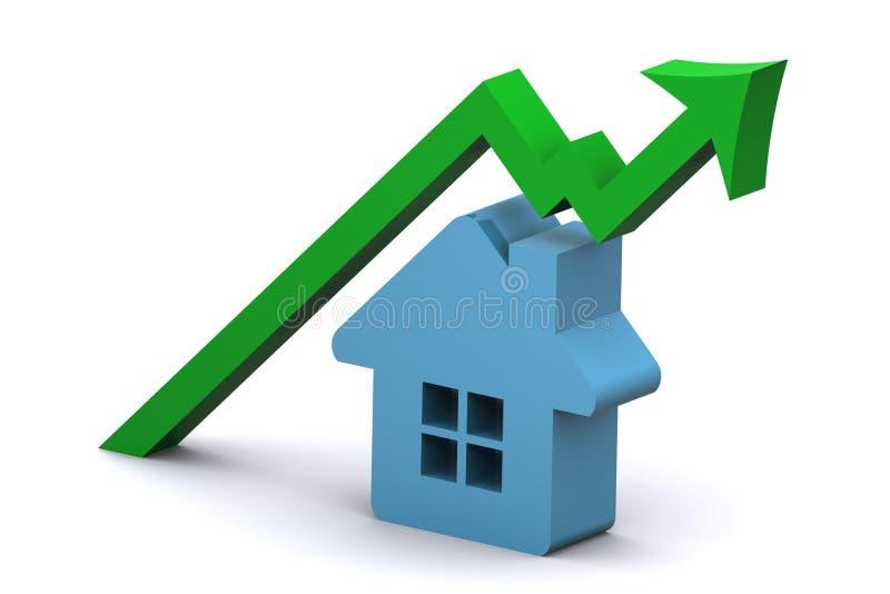 Ascensão do mercado imobiliário ilustração stock