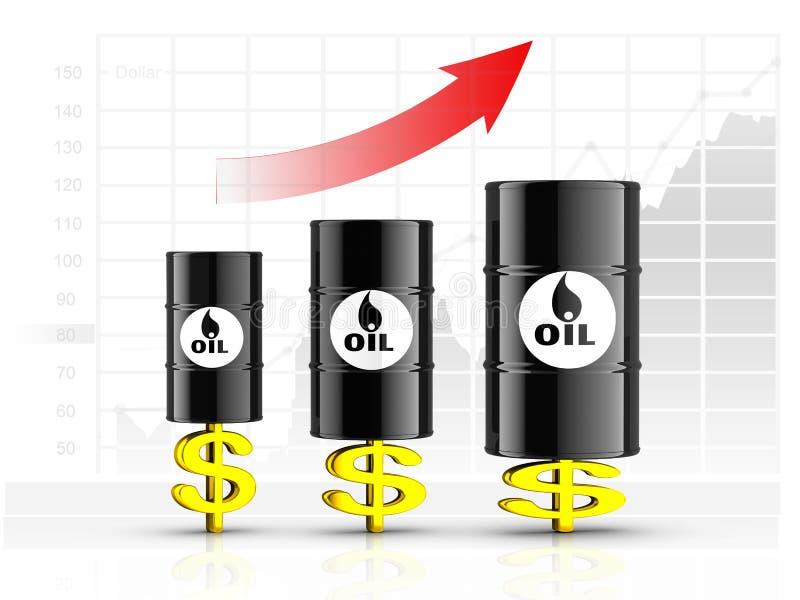 Ascensão do petróleo no preço ilustração stock