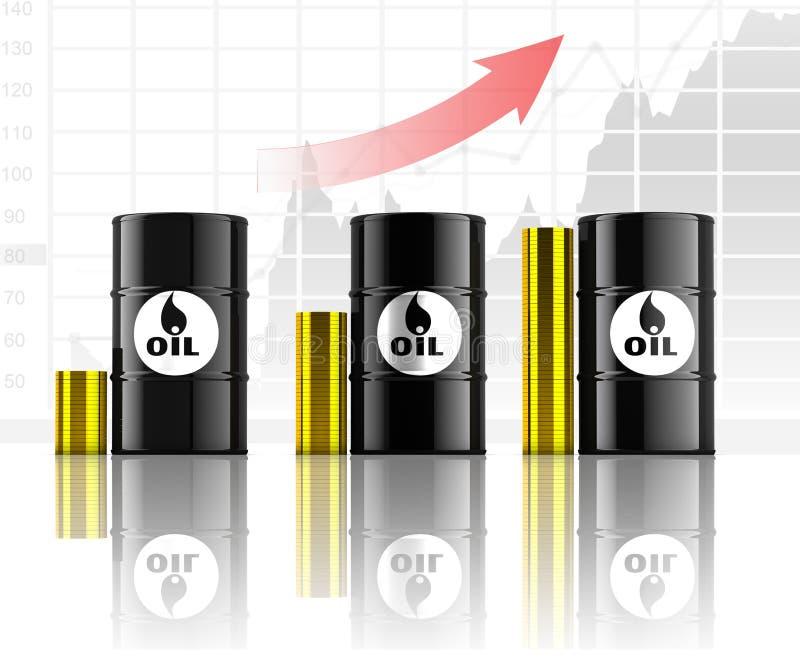 Ascensão do petróleo no preço, ilustração do vetor