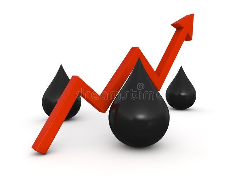Ascensão no preço da gasolina ilustração do vetor