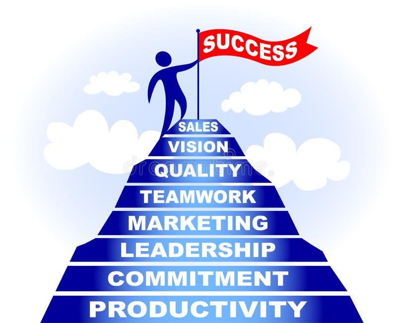 Ascensione a successo/ENV di affari illustrazione di stock