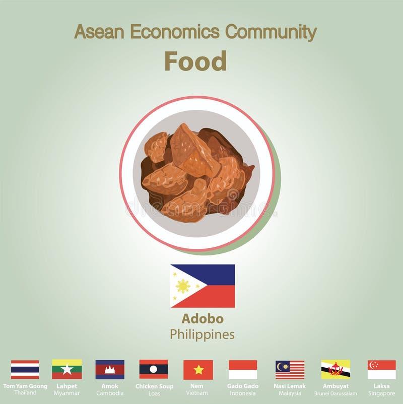 ASEAN-Economie Communautaire AEC voedselreeks stock illustratie
