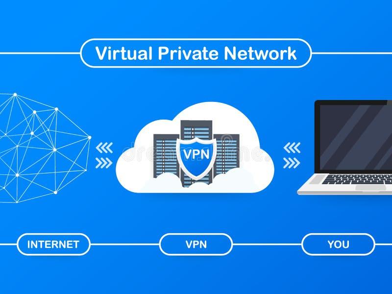 Asegure el concepto de la conexión del VPN Descripción privada virtual de la conectividad de red Ilustración del vector stock de ilustración