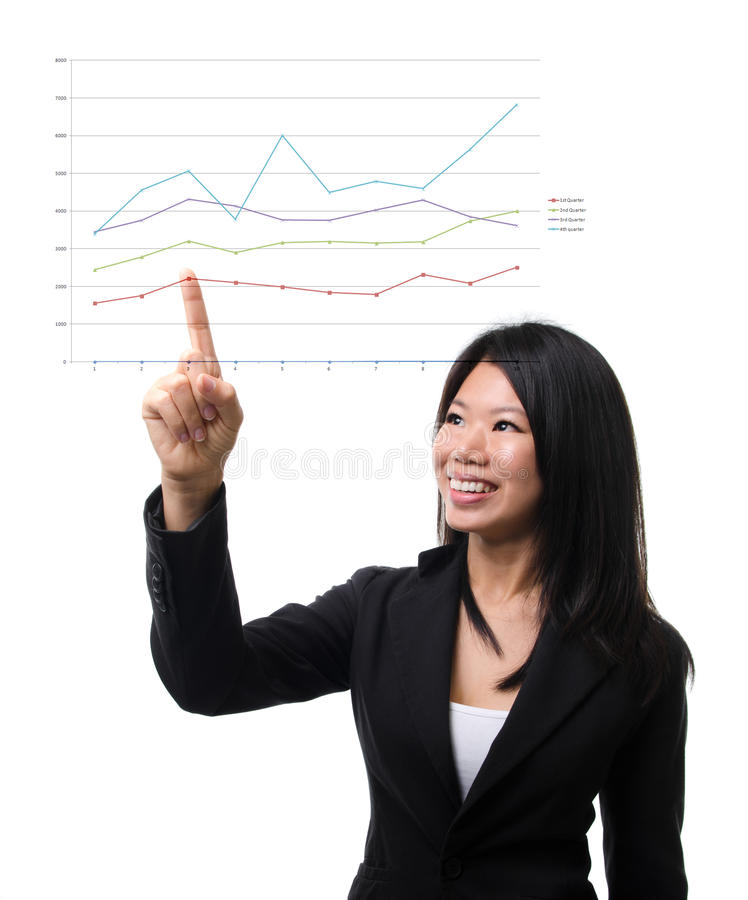Asian business woman pointing at graph. Southeast Asian business woman hand pointing business chart over white background stock photos