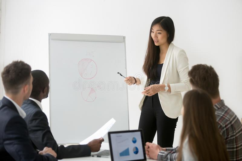 Asian coach explaining project strategies to diverse work group stock images