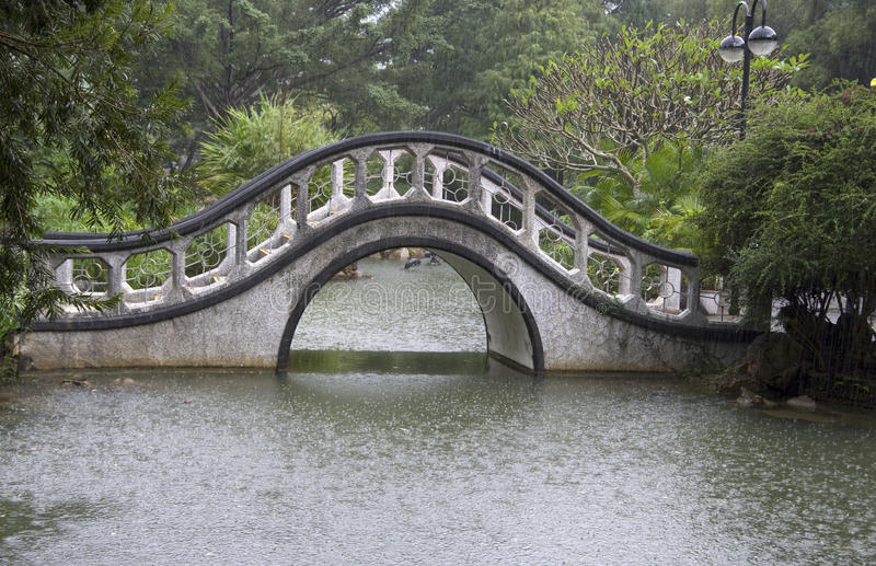Download Asian Garden With Traditional Arch Bridge Stock Image   Image Of  Pond, Design: