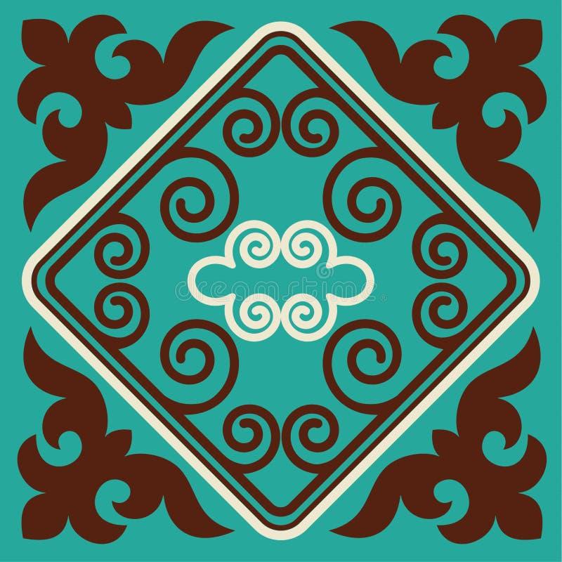Asiatet smyckar samlingen Historically dekorativt av nomad- folk Det baserade på verklig-Kazakh mattor av filt och ull vektor illustrationer