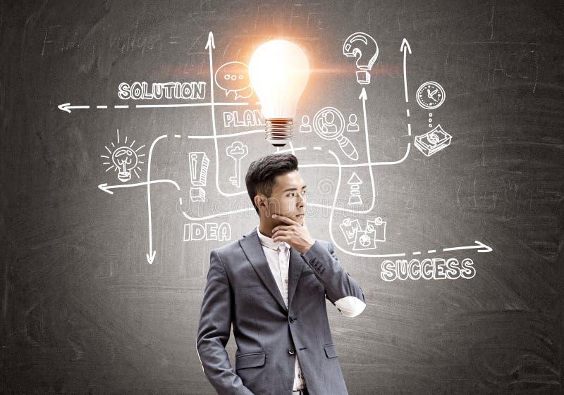 Asiatischer Mann, Lösung, Glühlampe, Tafel lizenzfreie stockbilder