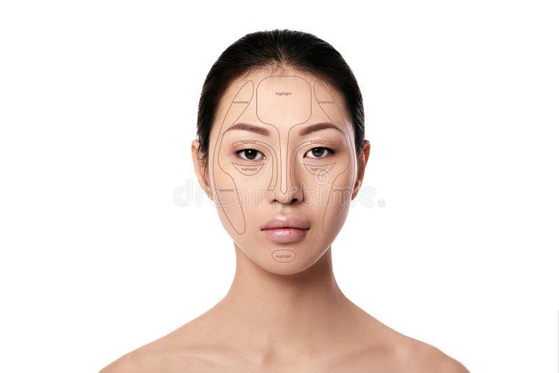 Asiatisk kvinnaframsida för smink på vit bakgrund fotografering för bildbyråer