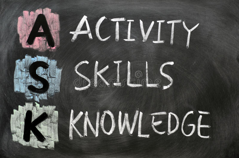 Download ASK Acronym - Activity, Skills And Knowledge Stock Image - Image of write, white: 22798961