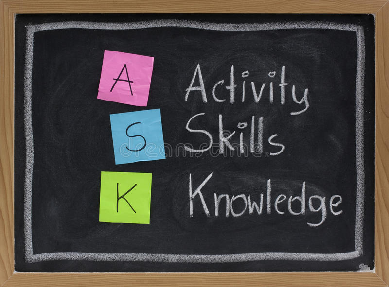 Ask - acronym for training and development stock photography