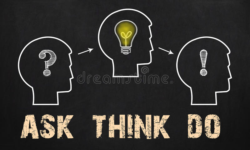 ask - think - do. group of three people with question mark, cogwheels and light bulb on chalkboard background stock photo