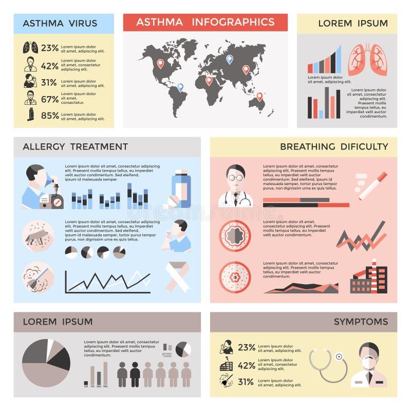 Asma bronquial Infographics ilustración del vector