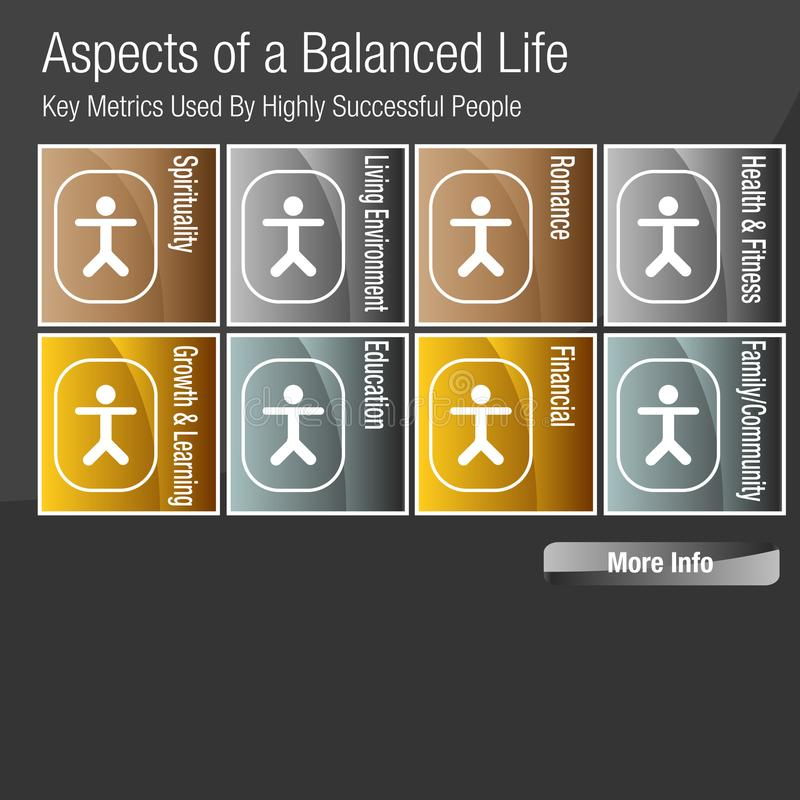 Aspects of a Balanced Life Chart. An image of a Aspects of a Balanced Life Chart stock illustration