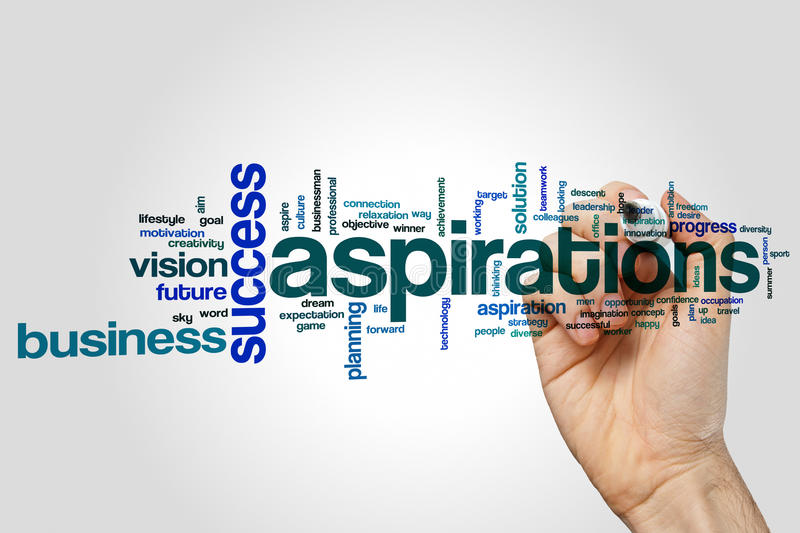 Aspirations word cloud. Concept on grey background stock image