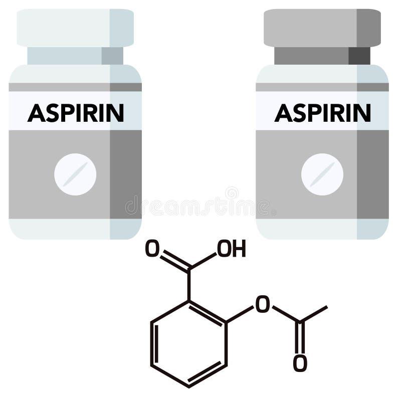 läkemedel med acetylsalicylsyra