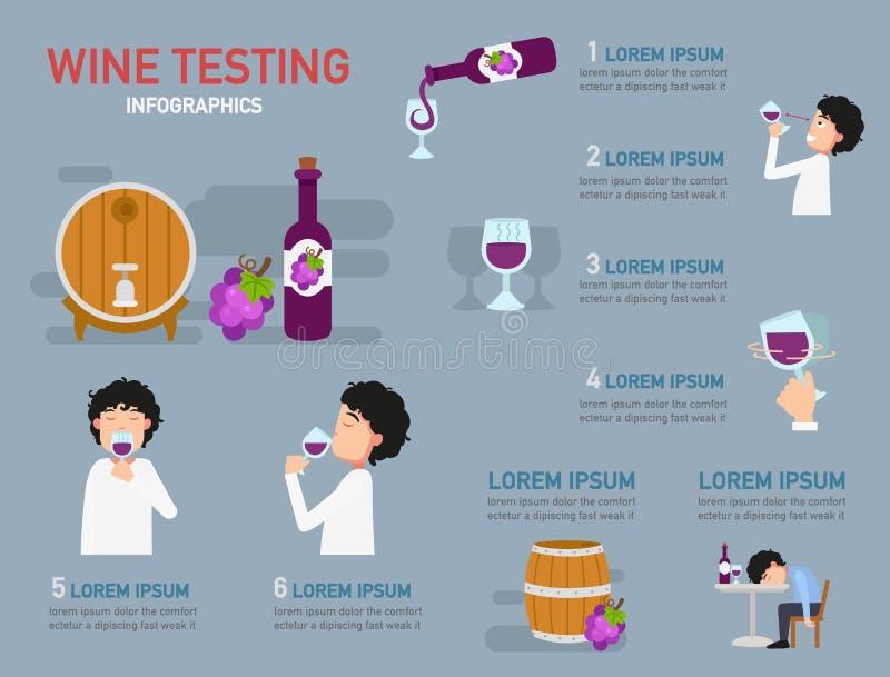 Assaggio di vino Infographic illustrazione vettoriale
