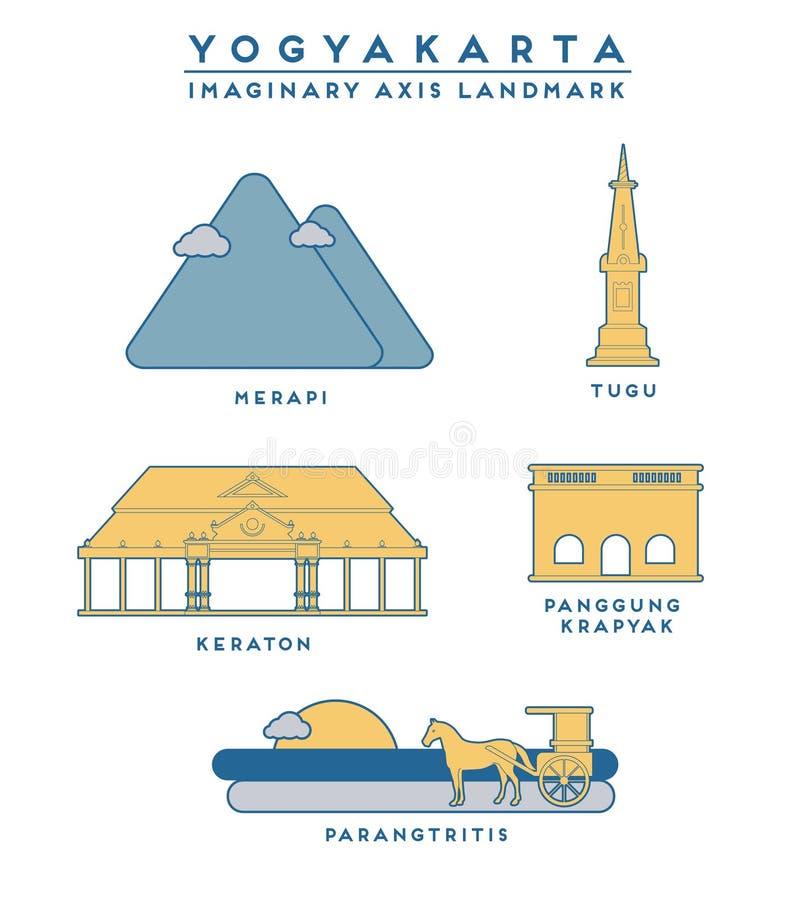 Asse immaginario 3 di Yogyakarta royalty illustrazione gratis