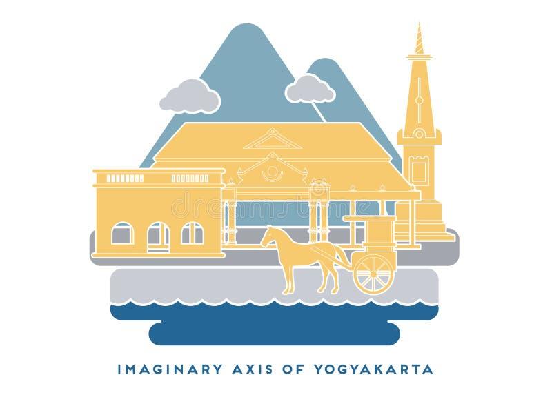 Asse immaginario 4 di Yogyakarta illustrazione di stock