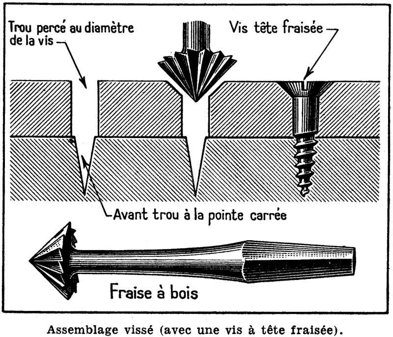 Download Assemblage vissé stock image. Image of  - 83009367