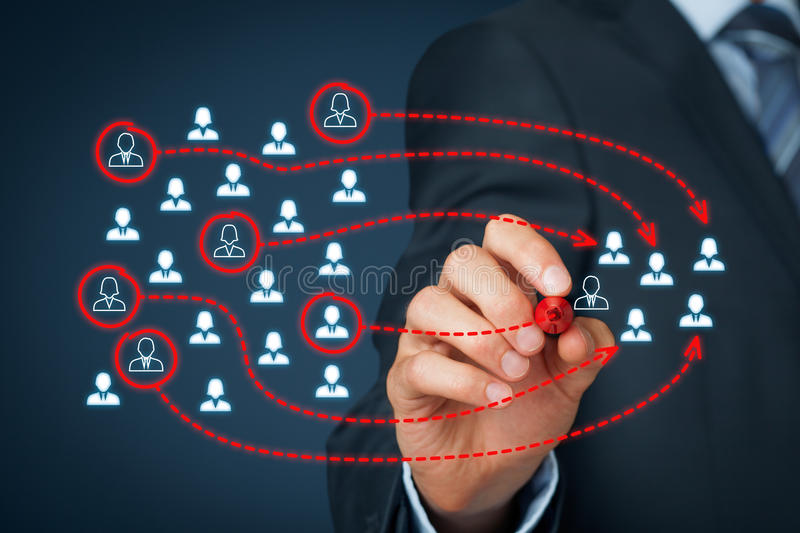 Assemble a business team. Marketing segmentation, team building, targeting, personalization, individual customer care (service), and customer relationship stock image