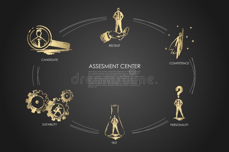 Assesment centra - la capacidad, prueba, personalidad, conveniencia, concepto determinado del recluta ilustración del vector