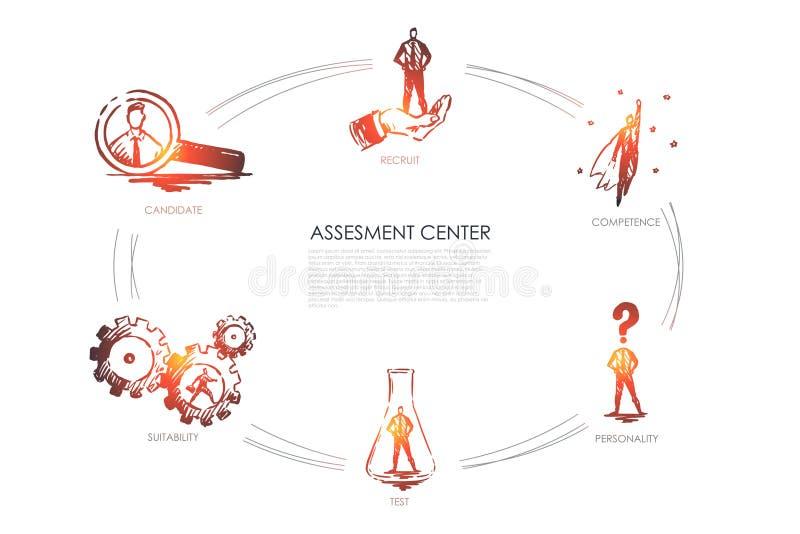 Assesment centra - la capacidad, prueba, personalidad, conveniencia, concepto determinado del recluta stock de ilustración