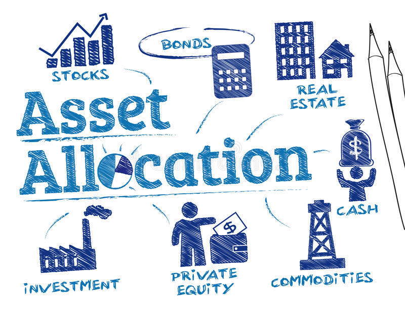 Asset allocation concept. Asset allocation. Chart with keywords and icons stock illustration