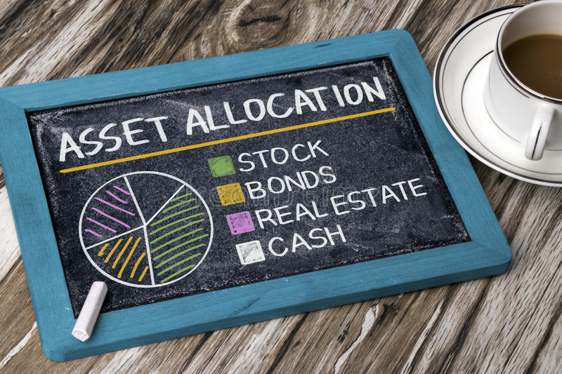 Asset allocation concept graph. On blackboard stock image